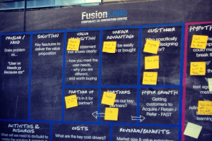 Fusion Labs